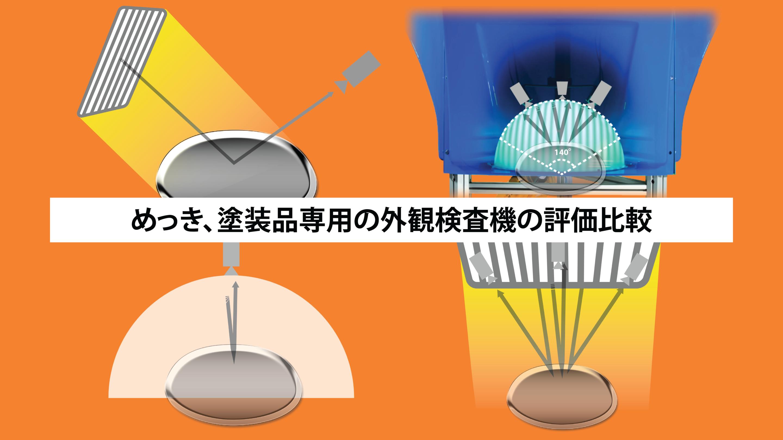 めっき、塗装品専用の外観検査機の評価比較